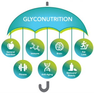 Glyconutrition Umbrella